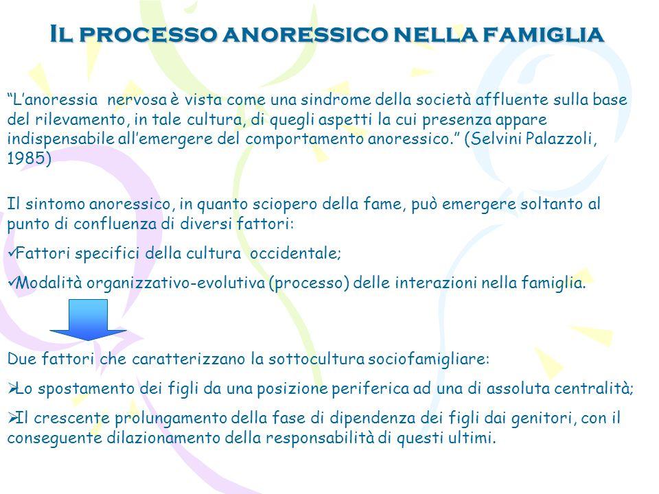 Il processo anoressico nella famiglia