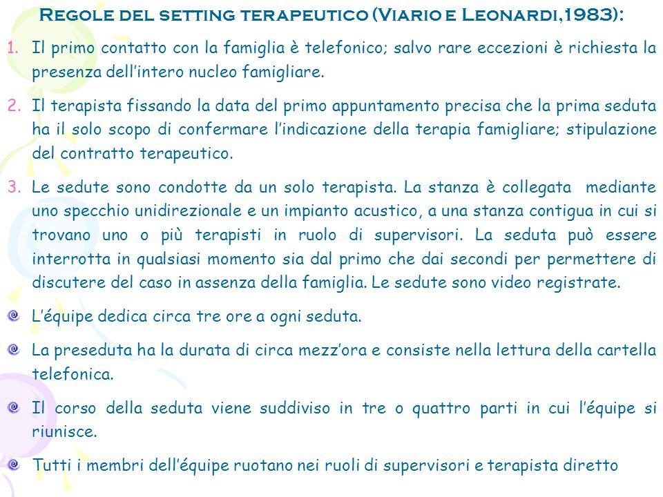 Regole del setting terapeutico (Viario e Leonardi,1983):