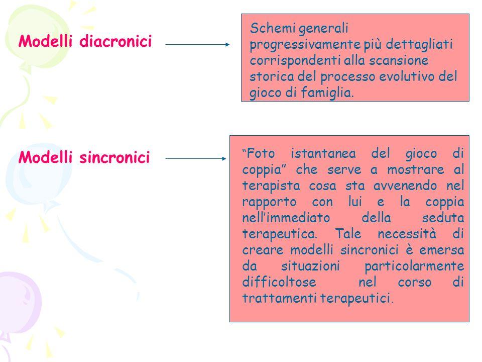 Modelli diacronici Modelli sincronici