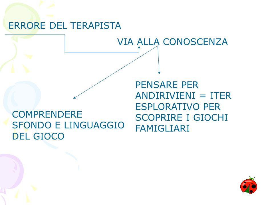 COMPRENDERE SFONDO E LINGUAGGIO DEL GIOCO