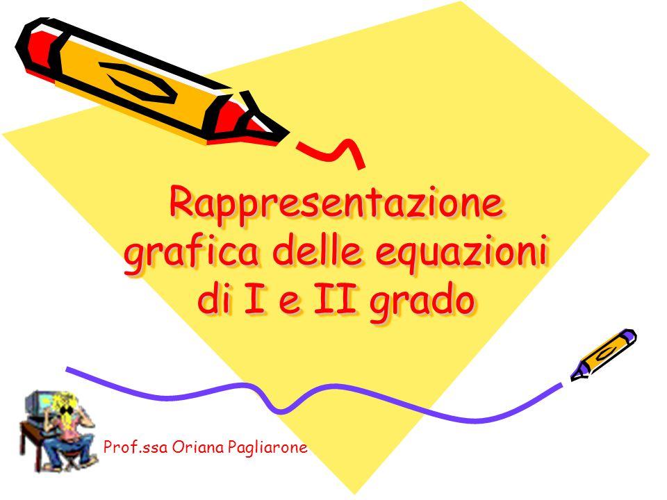 Rappresentazione grafica delle equazioni di I e II grado
