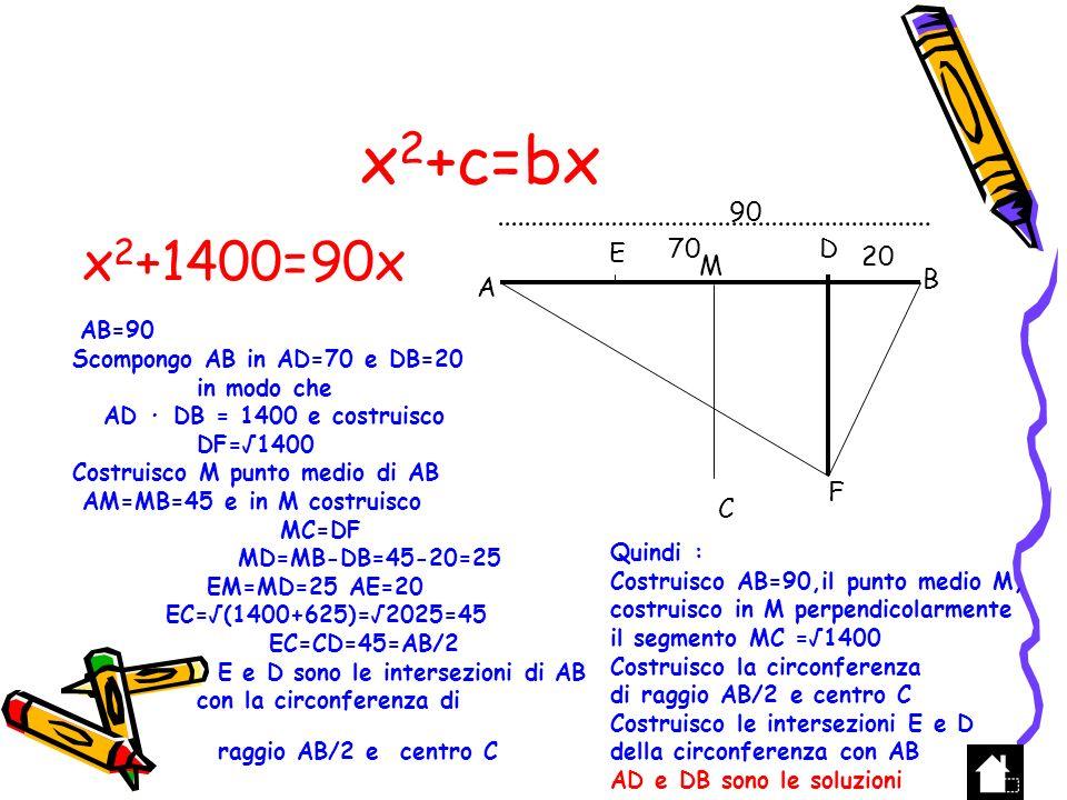 x2+c=bx x2+1400=90x 90 E 70 D 20 M B A AB=90 F C