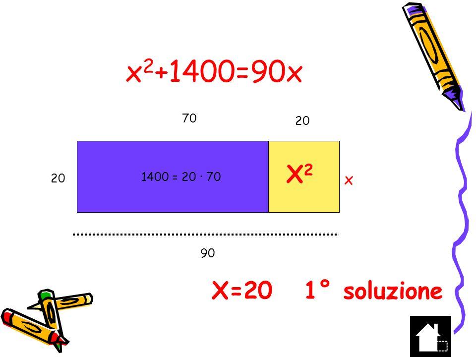 x2+1400=90x 70 20 X2 20 1400 = 20 ∙ 70 x 90 X=20 1° soluzione