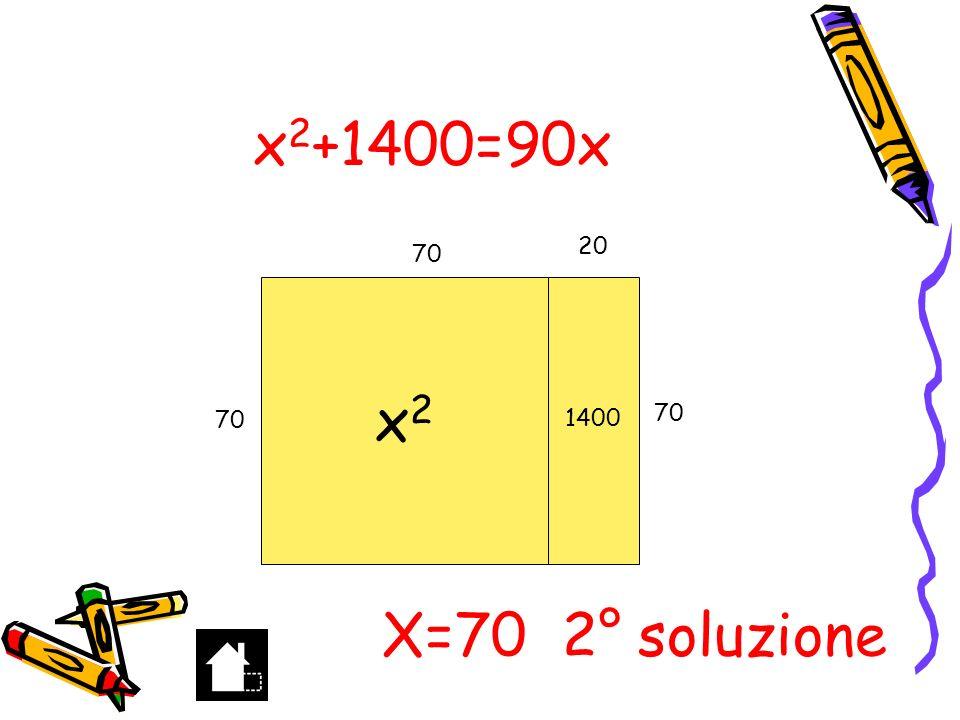 x2+1400=90x 20 70 x2 70 70 1400 X=70 2° soluzione
