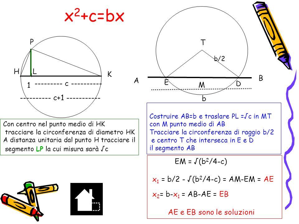 x2+c=bx P T H L K B A --------- c ---------- E 1 M D