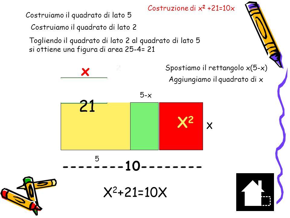 21 x X2 --------10-------- X2+21=10X X Costruzione di x2 +21=10x