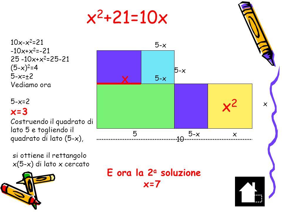 x2+21=10x x2 x=3 X E ora la 2a soluzione x=7 10x-x2=21 -10x+x2=-21