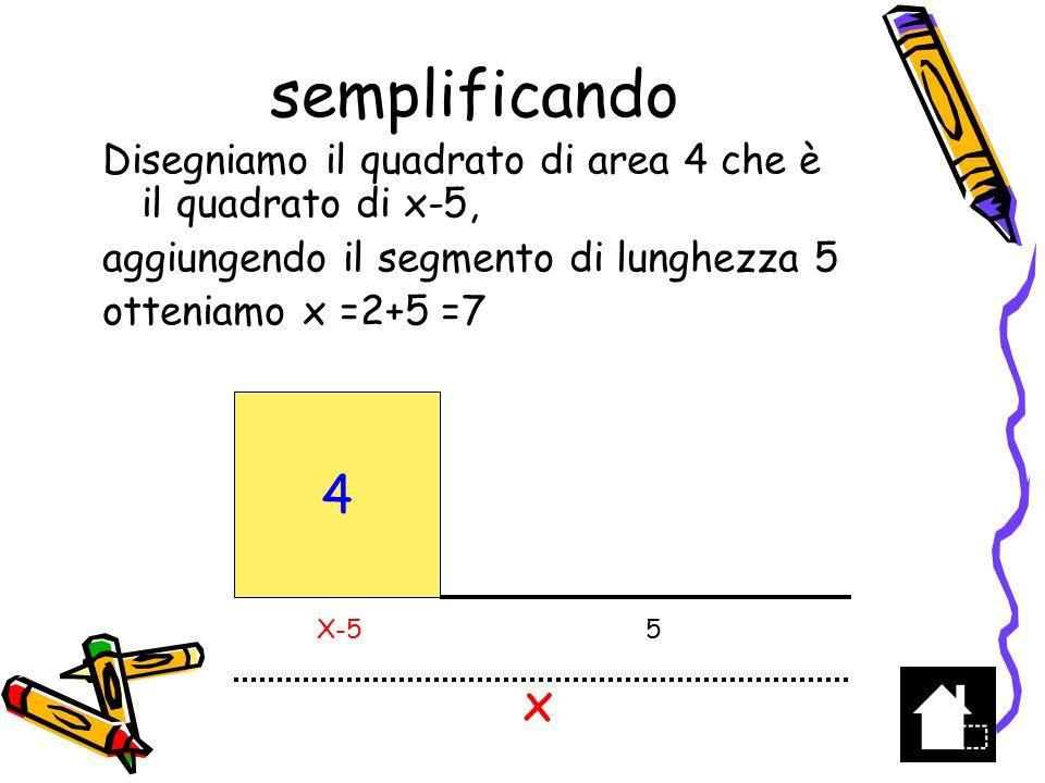 semplificando Disegniamo il quadrato di area 4 che è il quadrato di x-5, aggiungendo il segmento di lunghezza 5.