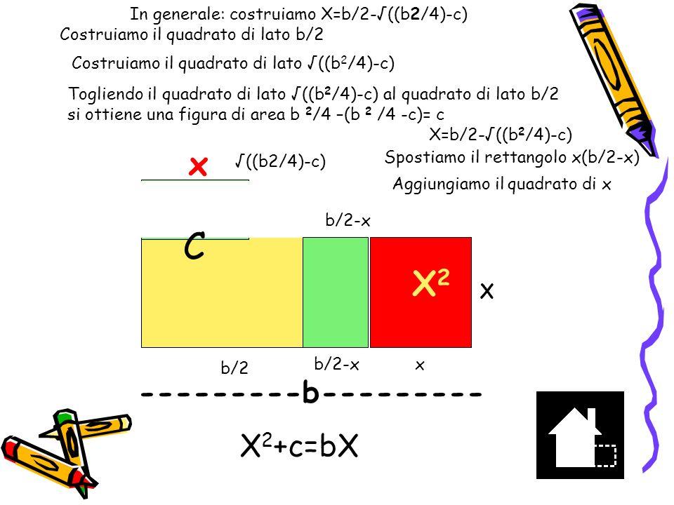 C x X2 ---------b--------- X2+c=bX X