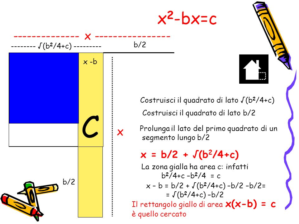 C x2-bx=c 1 -------------- x ---------------- x x = b/2 + √(b2/4+c)