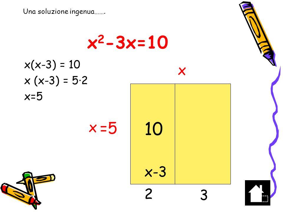 x2-3x=10 10 =5 x x x-3 2 3 x(x-3) = 10 x (x-3) = 5∙2 x=5