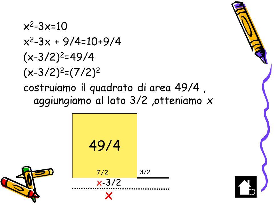 49/4 x x2-3x=10 x2-3x + 9/4=10+9/4 (x-3/2)2=49/4 (x-3/2)2=(7/2)2