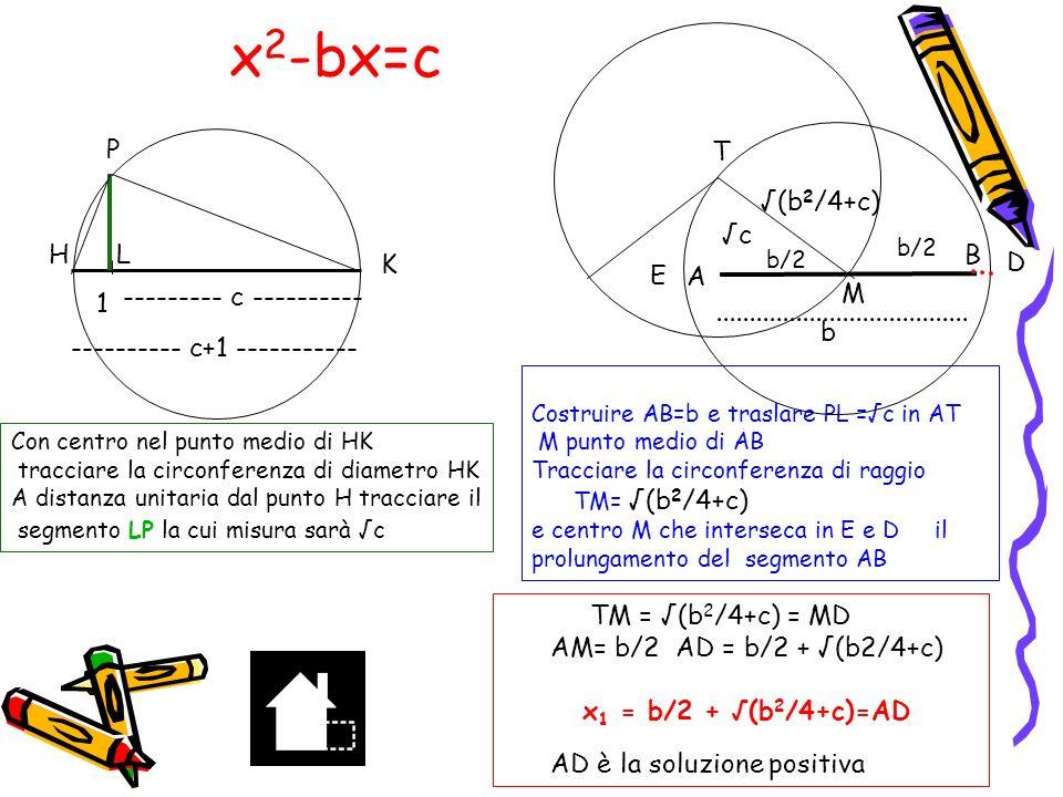 x2-bx=c P T √(b2/4+c) √c H L B K D E A --------- c ---------- M 1 b
