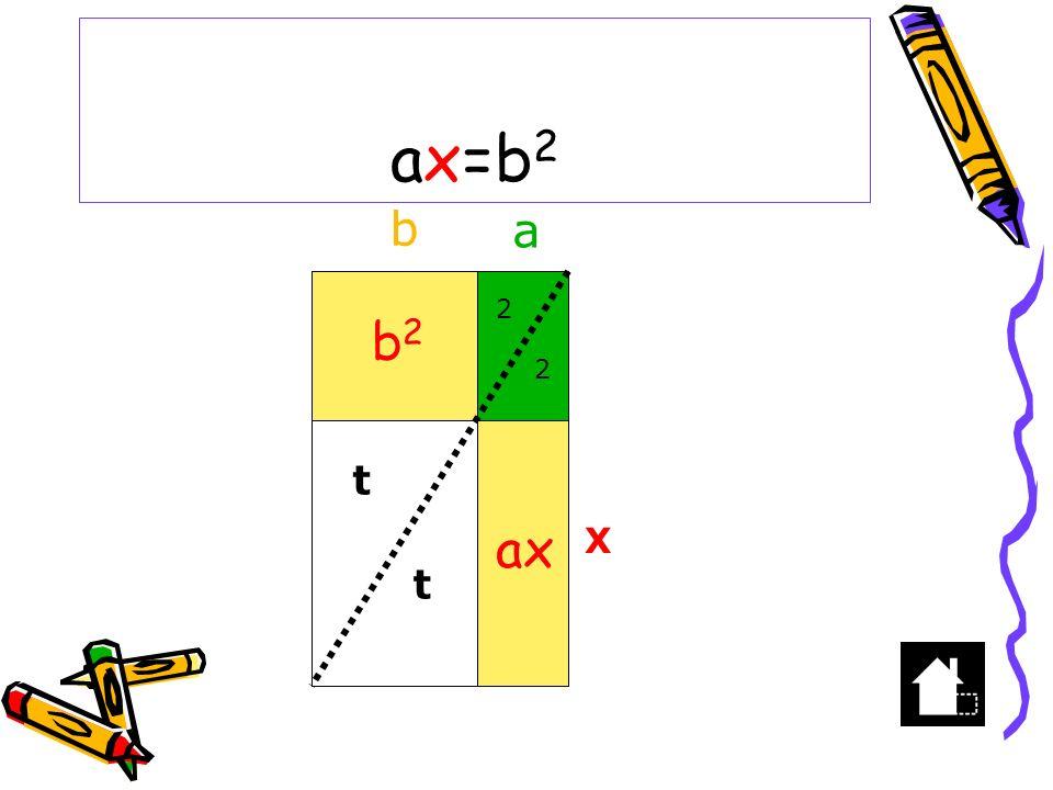 ax=b2 b a 2 b2 2 t ax X t