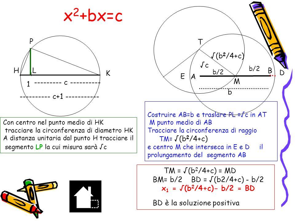 x2+bx=c P T √(b2/4+c) √c H L B K D E A --------- c ---------- M 1 b