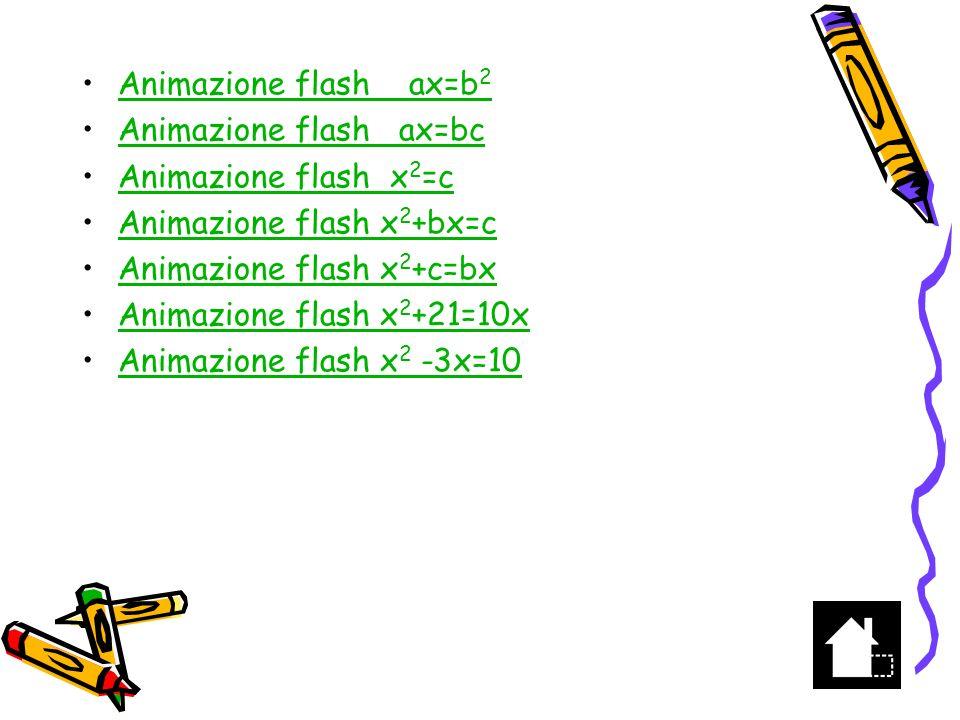 Animazione flash ax=b2 Animazione flash ax=bc. Animazione flash x2=c. Animazione flash x2+bx=c.