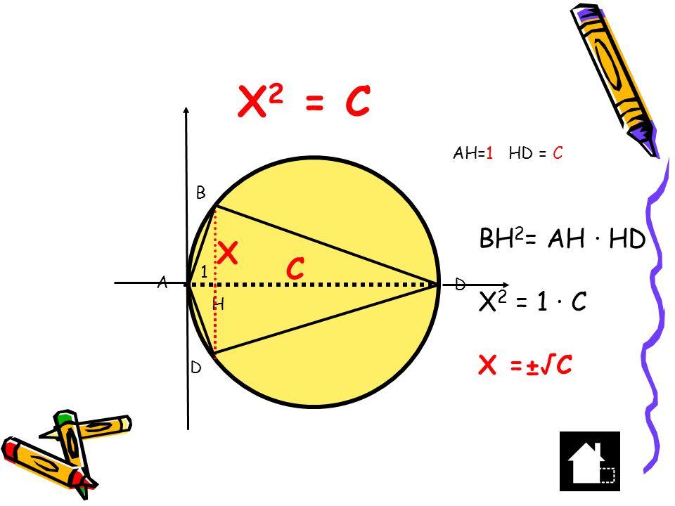X2 = C AH=1 HD = C B BH2= AH ∙ HD X2 = 1 ∙ C X =±√C X C 1 A D H D