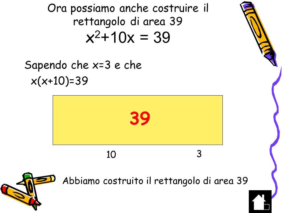 Ora possiamo anche costruire il rettangolo di area 39 x2+10x = 39