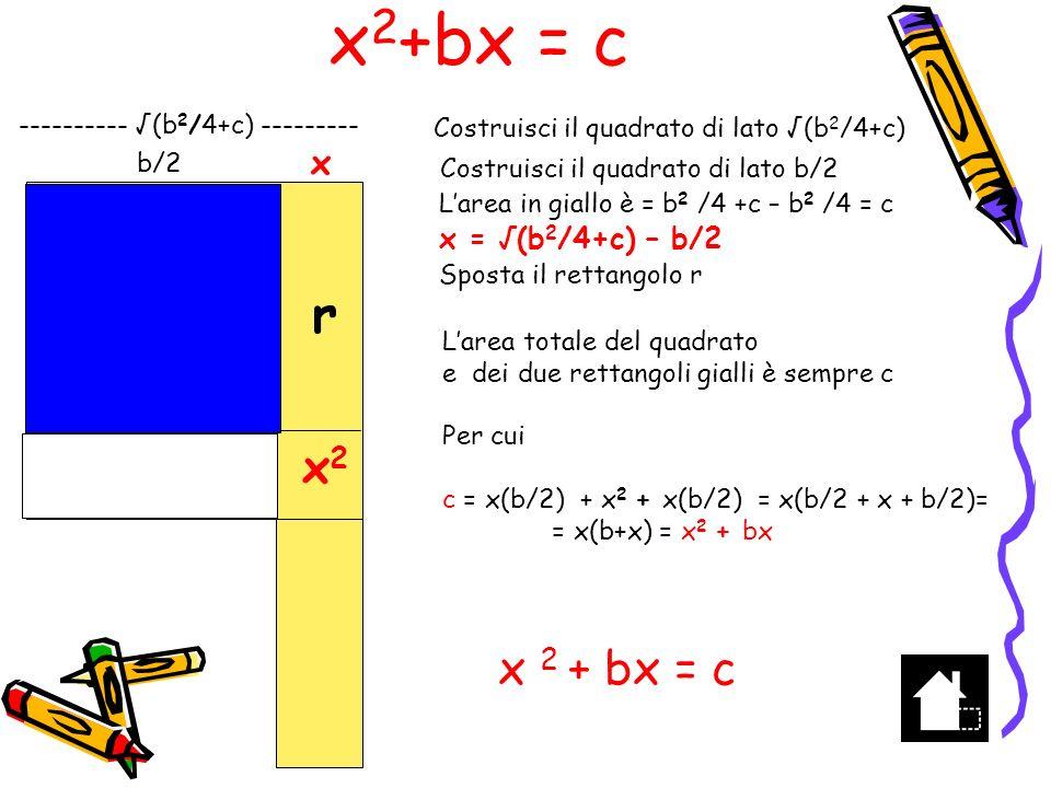 x2+bx = c r r x2 x 2 + bx = c x x = √(b2/4+c) – b/2