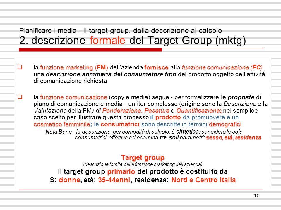 Pianificare i media - Il target group, dalla descrizione al calcolo 2