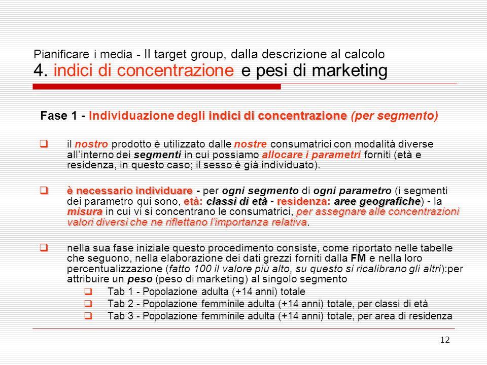 Fase 1 - Individuazione degli indici di concentrazione (per segmento)