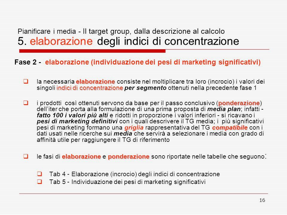 Pianificare i media - Il target group, dalla descrizione al calcolo 5