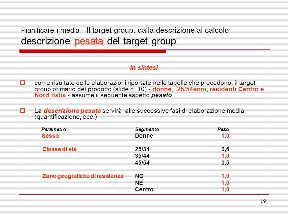 Pianificare i media - Il target group, dalla descrizione al calcolo descrizione pesata del target group