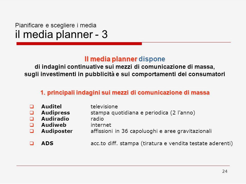 Pianificare e scegliere i media il media planner - 3