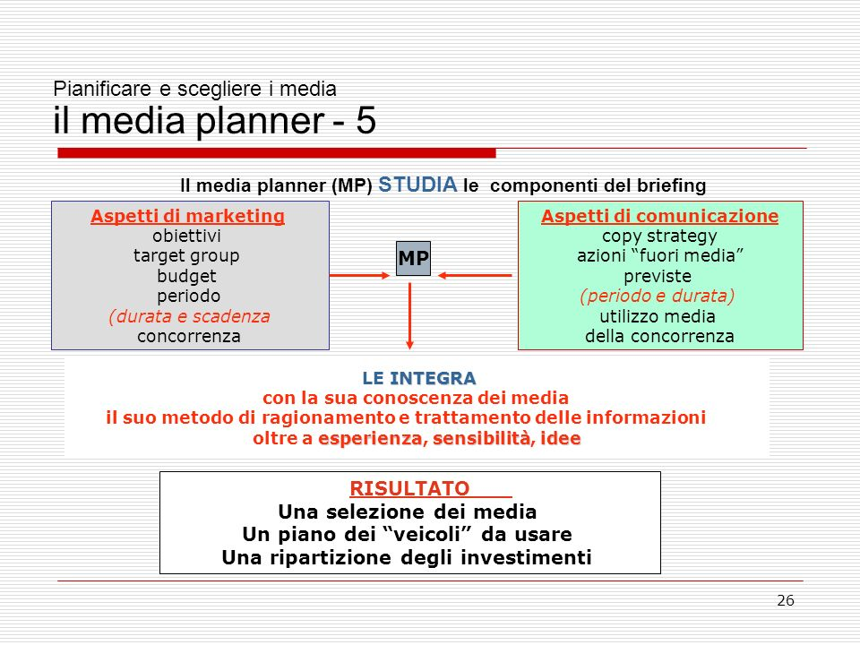 Pianificare e scegliere i media il media planner - 5
