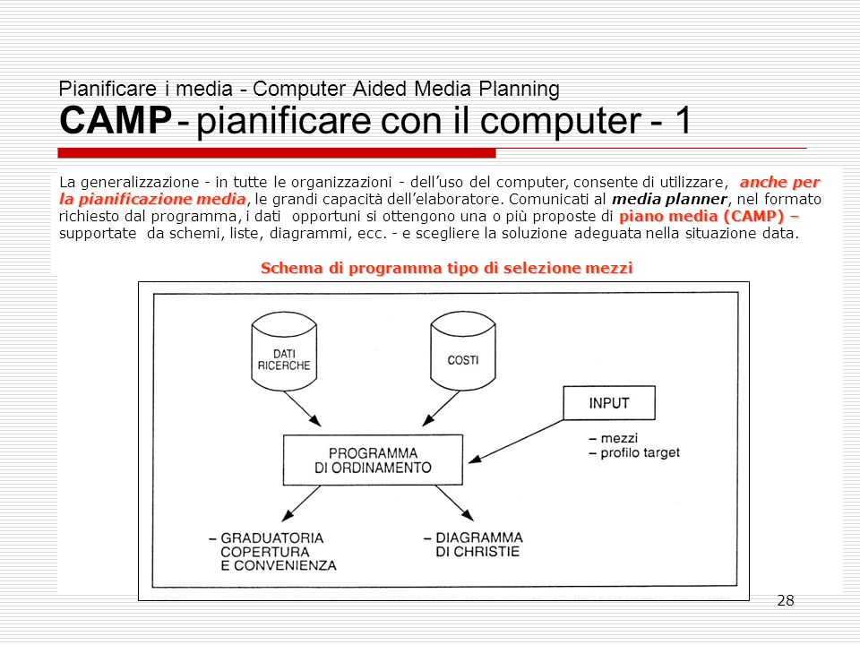 Il CAMP (Computer Aided Media Planning)