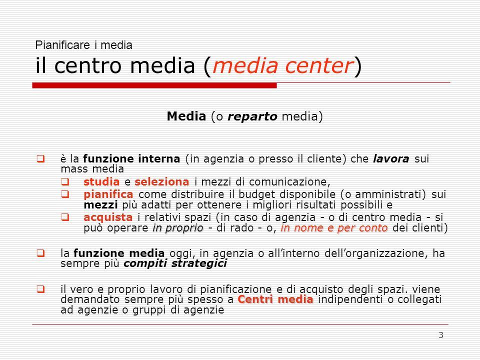 Pianificare i media il centro media (media center)