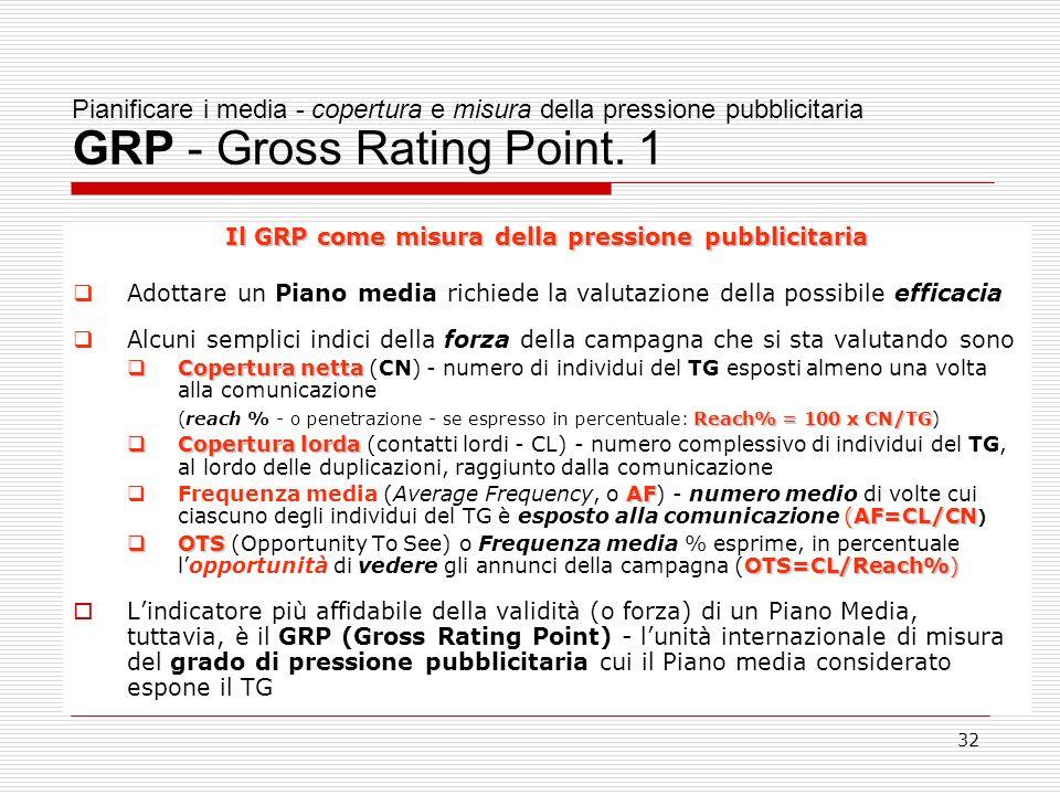 Il GRP come misura della pressione pubblicitaria
