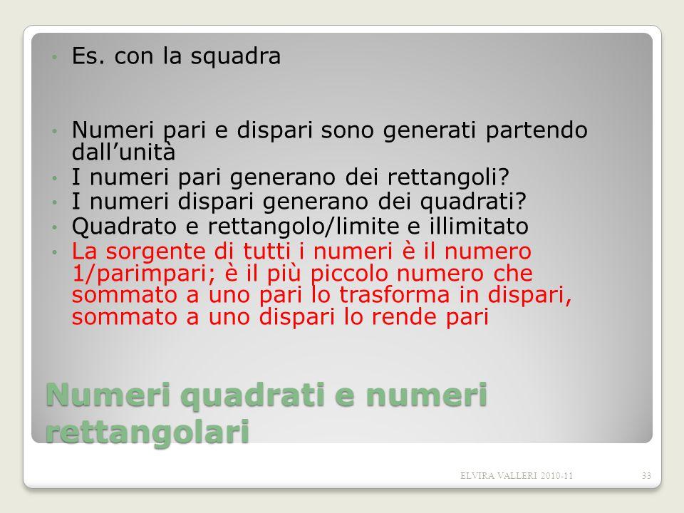 Numeri quadrati e numeri rettangolari