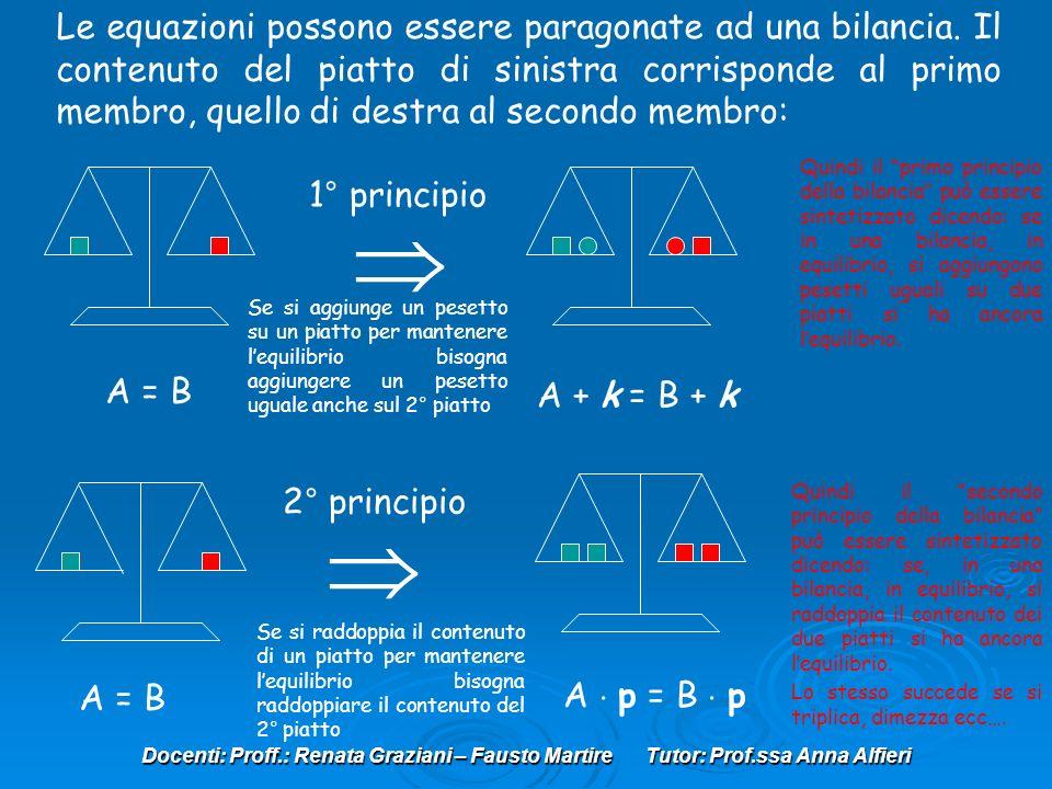 Le equazioni possono essere paragonate ad una bilancia