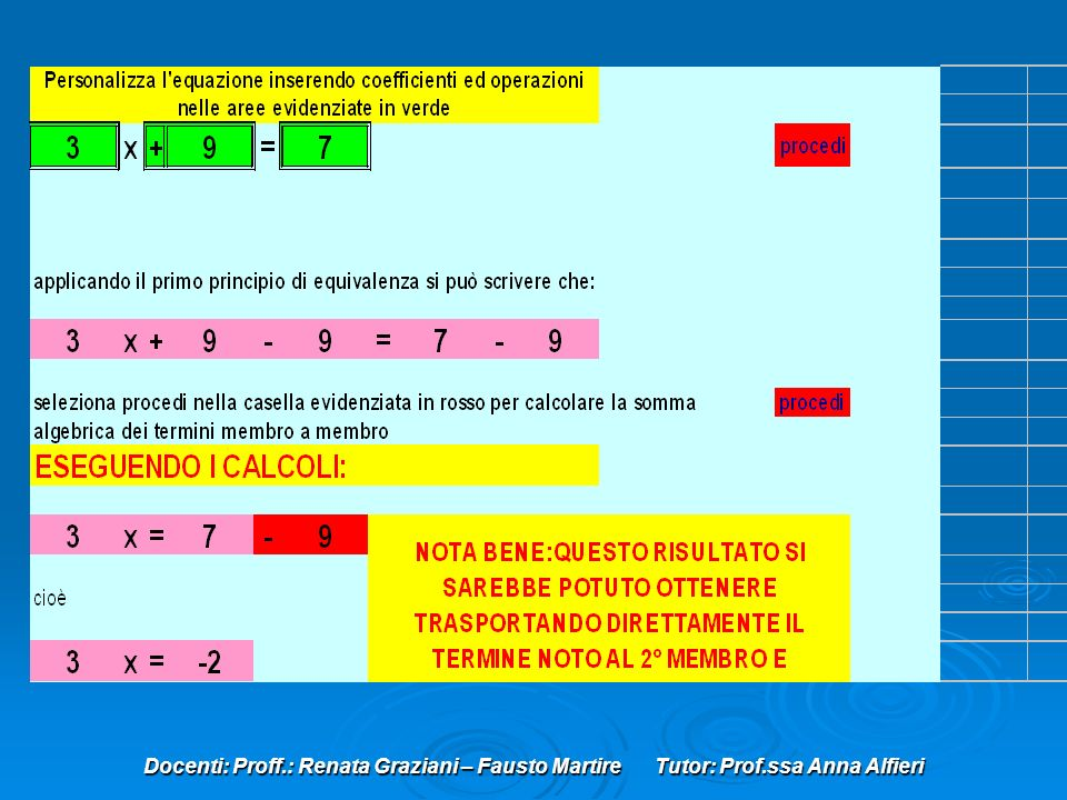 Docenti: Proff. : Renata Graziani – Fausto Martire Tutor: Prof