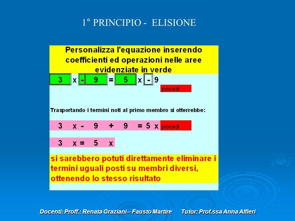 1° PRINCIPIO - ELISIONE Docenti: Proff.: Renata Graziani – Fausto Martire Tutor: Prof.ssa Anna Alfieri.