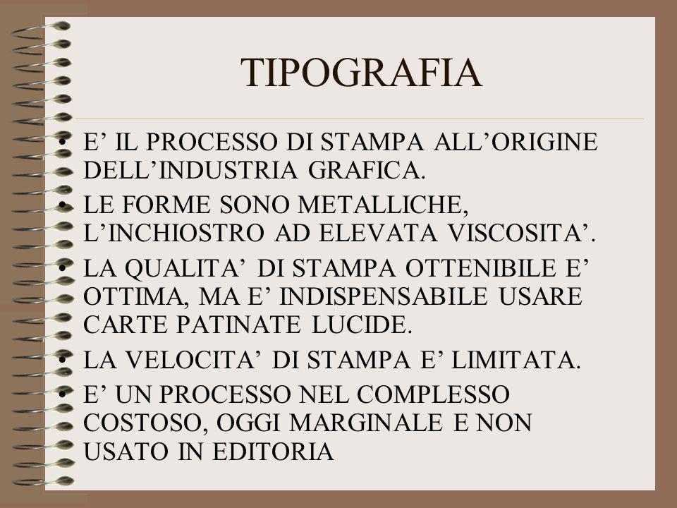 TIPOGRAFIA E' IL PROCESSO DI STAMPA ALL'ORIGINE DELL'INDUSTRIA GRAFICA. LE FORME SONO METALLICHE, L'INCHIOSTRO AD ELEVATA VISCOSITA'.