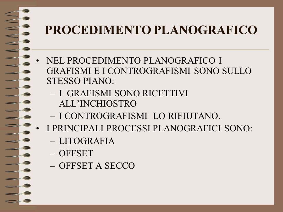 PROCEDIMENTO PLANOGRAFICO