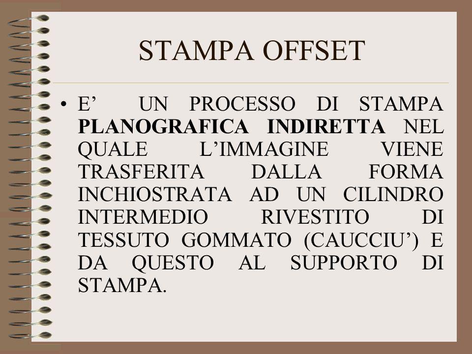 STAMPA OFFSET