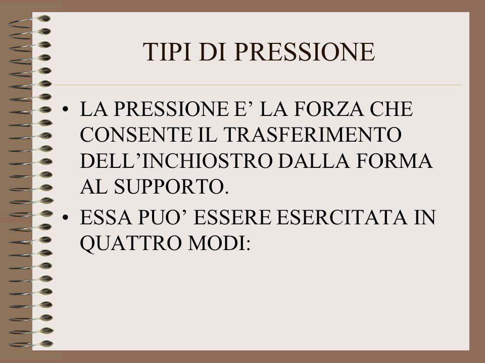 TIPI DI PRESSIONELA PRESSIONE E' LA FORZA CHE CONSENTE IL TRASFERIMENTO DELL'INCHIOSTRO DALLA FORMA AL SUPPORTO.