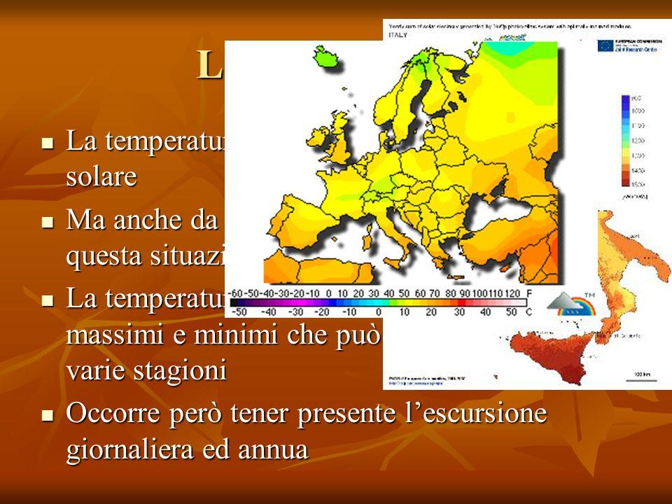 La temperatura La temperatura dipende dall'irraggiamento solare