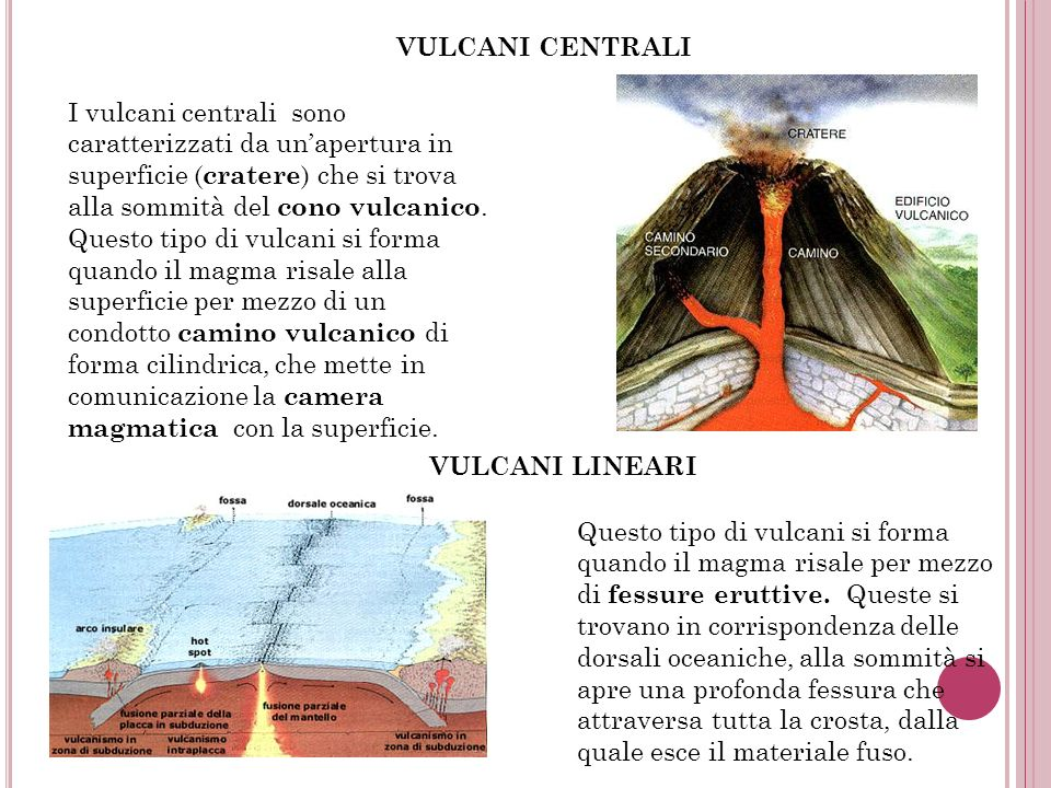 VULCANI CENTRALI I vulcani centrali sono caratterizzati da un'apertura in superficie (cratere) che si trova alla sommità del cono vulcanico.