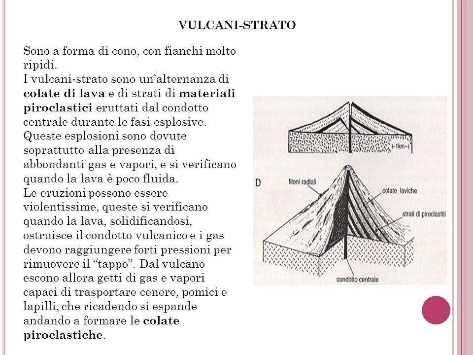 VULCANI-STRATO Sono a forma di cono, con fianchi molto ripidi.