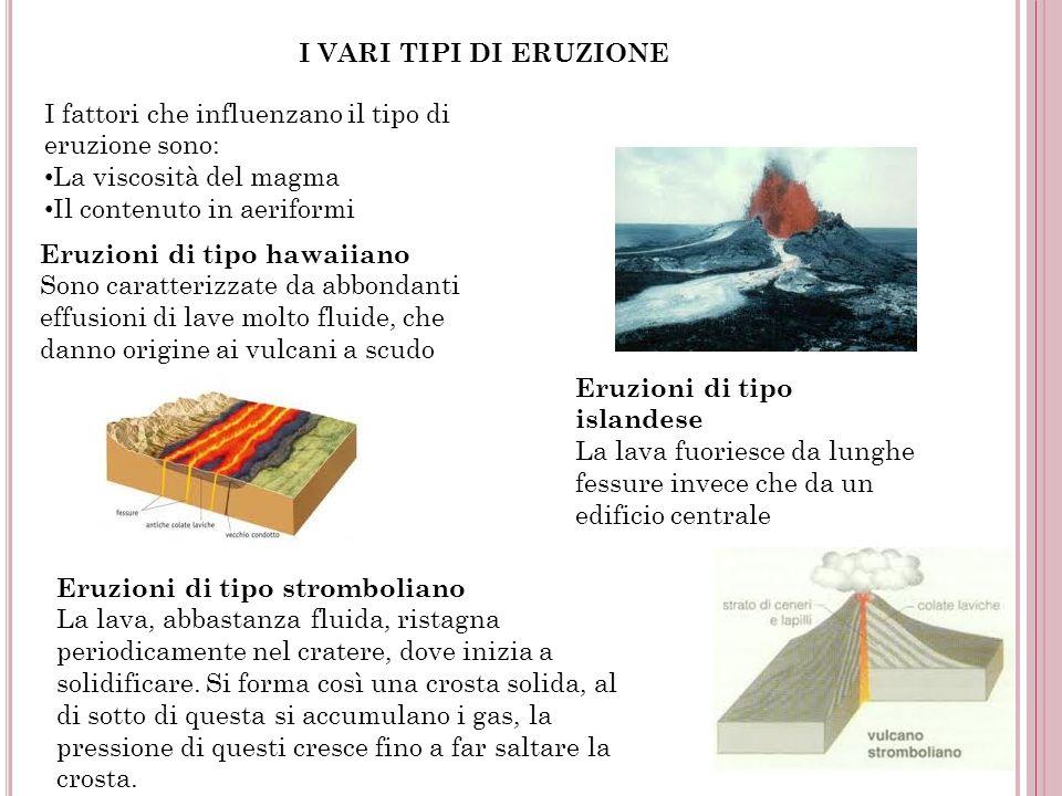 I VARI TIPI DI ERUZIONE I fattori che influenzano il tipo di eruzione sono: La viscosità del magma.