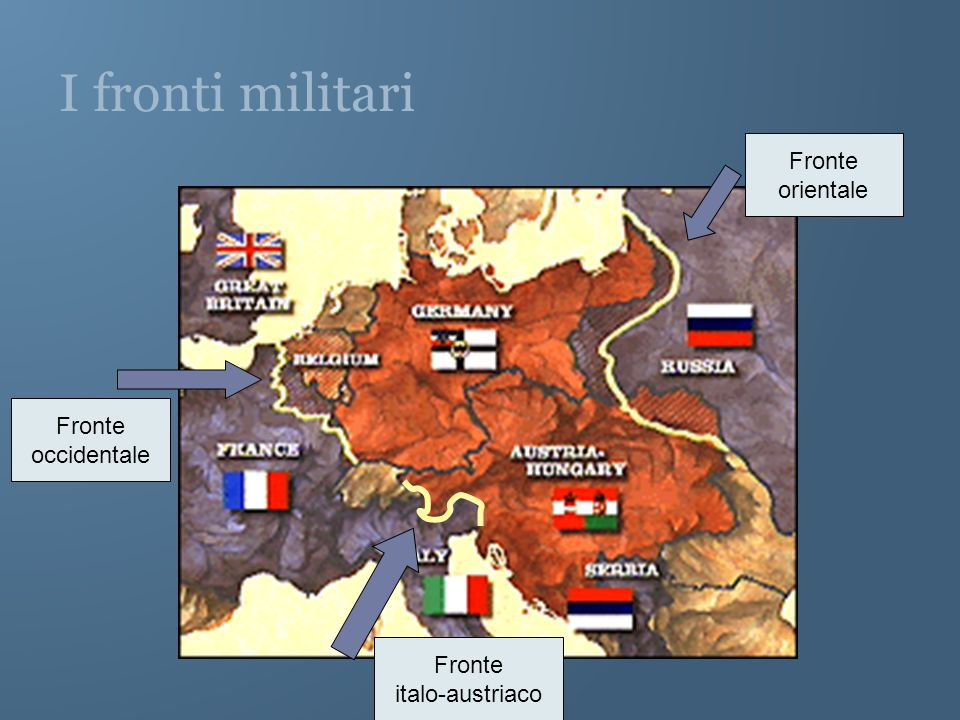 I fronti militari Fronte orientale Fronte occidentale Fronte