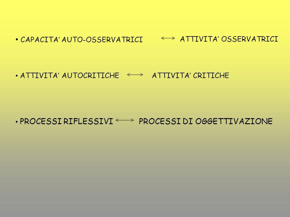 CAPACITA' AUTO-OSSERVATRICI