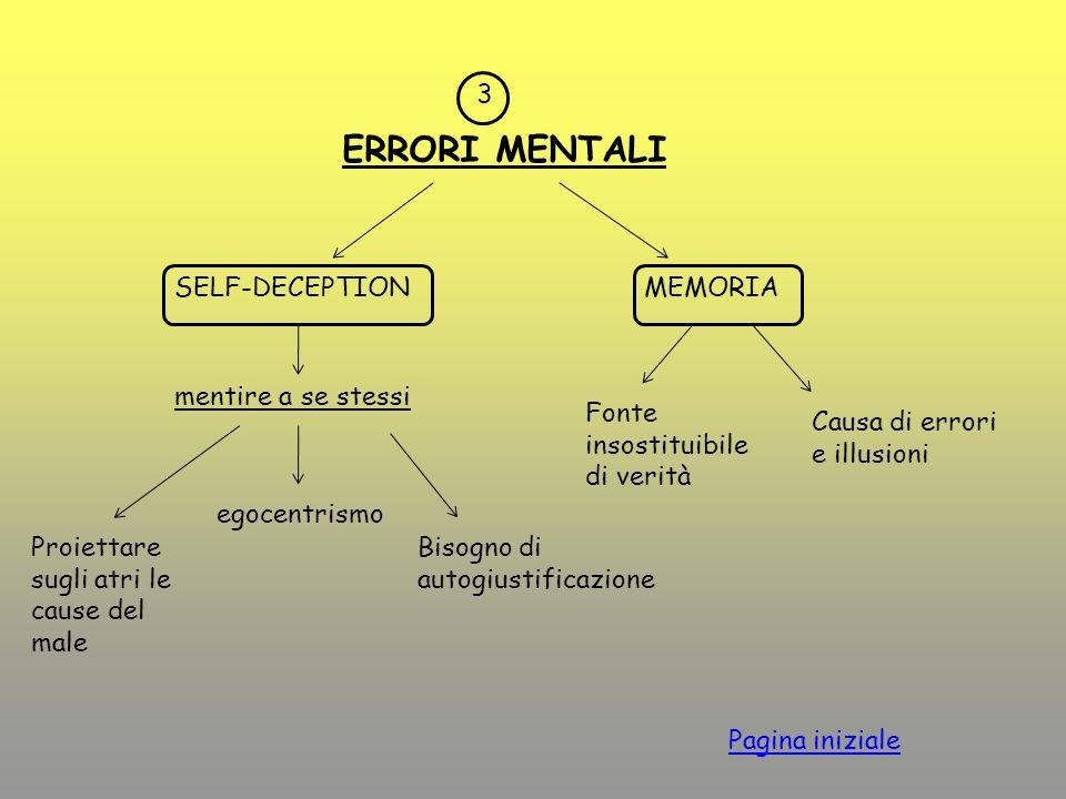 ERRORI MENTALI 3 SELF-DECEPTION MEMORIA mentire a se stessi