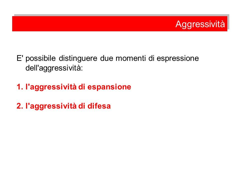Aggressività E possibile distinguere due momenti di espressione dell aggressività: l aggressività di espansione.