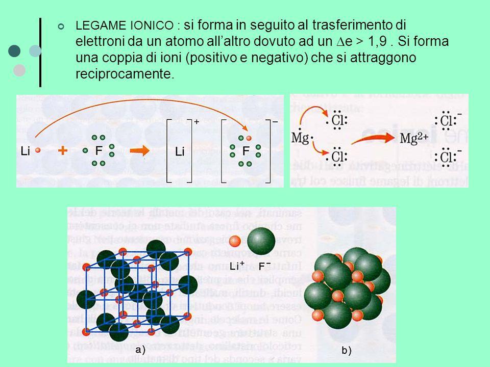 LEGAME IONICO : si forma in seguito al trasferimento di elettroni da un atomo all'altro dovuto ad un De > 1,9 .