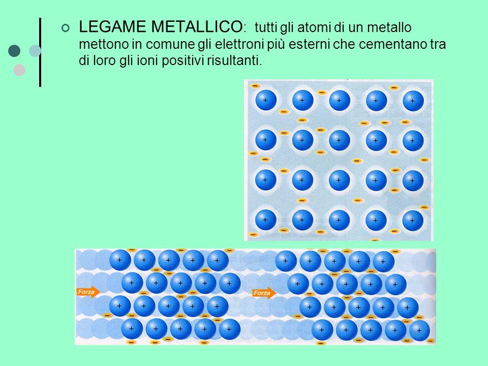 LEGAME METALLICO: tutti gli atomi di un metallo mettono in comune gli elettroni più esterni che cementano tra di loro gli ioni positivi risultanti.